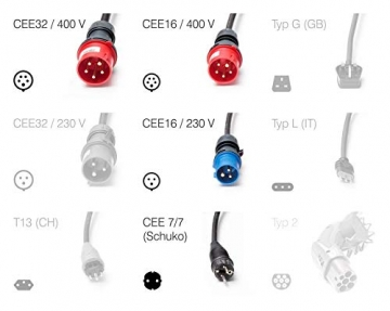 Juice Booster 2 mobiles Ladegerät für Elektroautos | 22 kW, 11 kW | 32 A | Typ 2 |